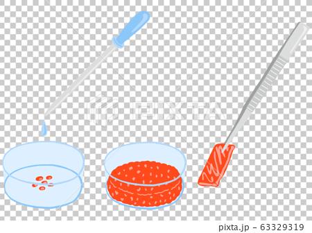 培養肉清潔肉的形象 63329319