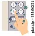 エレベーターのボタンを触る事によるウィルス感染 63360231