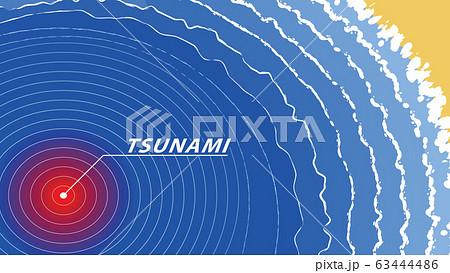 Tsunami warning wave signal sea top view 63444486