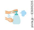 ハンドソープで手を洗うシンプルな図 63600205
