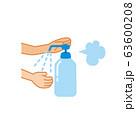 手をアルコール消毒するシンプルな図 63600208