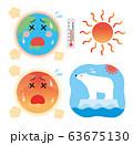 地球温暖化と海面上昇色々 63675130