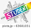 STUDENT word cloud collage 63681031