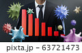 Market Go Down Because of Virus Attack 63721473