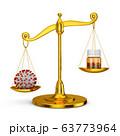 scales with coronavirus and pills 63773964