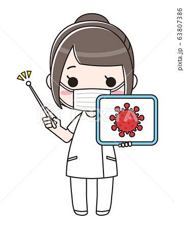 新型コロナウイルスCOVID-19(イメージ)の説明をする女性医療従事者 63807386
