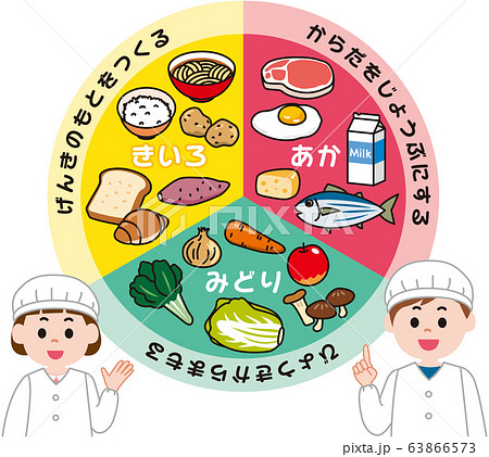 三大栄養素 給食 63866573