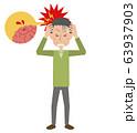 頭痛 脳卒中 脳内出血 脳血栓 男性 中年男性 お父さん 全身 63937903