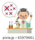 コロナウィルスに効果的なワクチンを発見した研究者 63979661