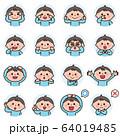 男の子/顔パーツ名解説/表情バリエーション/アイコンセット 64019485