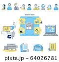 リモートワーク イメージセット 64026781