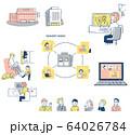 リモートワーク イメージセット 64026784