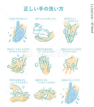 デジタル 正しい手の洗い方 テキスト入り イラストセット 64100271