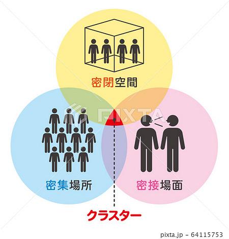 """""""3つの密""""のイメージベクターイラスト 64115753"""