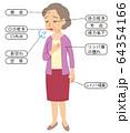 体調不良 疲れ 女性 高齢者 64354166