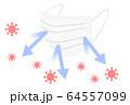 マスク コロナウイルス 64557099