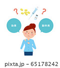 薬 注射 悩む 女性 ベクター イラスト 65178242