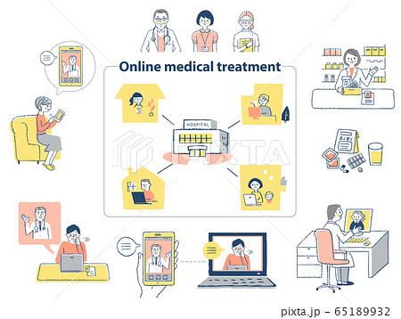 オンライン診療イメージ セット 65189932