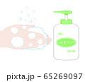 ハンドソープ 手洗い 65269097