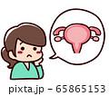健康を悩む女性 吹き出し 内臓 子宮 65865153