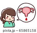 健康を悩む女性 吹き出し 内臓 子宮と出血 65865158