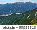 剣岳から見る針ノ木岳と蓮華岳 65955515