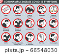 Coronavirus disease COVID-19 symptoms infographic 66548030