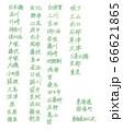 【手書き文字】東海道五十三次の宿場名 66621865