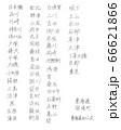 【手書き文字】東海道五十三次の宿場名 66621866