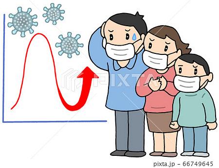感染症の第2波 66749645