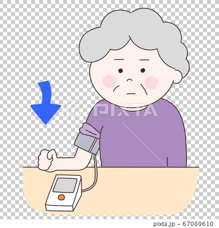 老婦低血壓圖 67089610