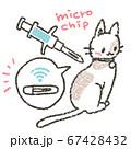 ペットのマイクロチップ装着による身元証明を促すイラスト 67428432