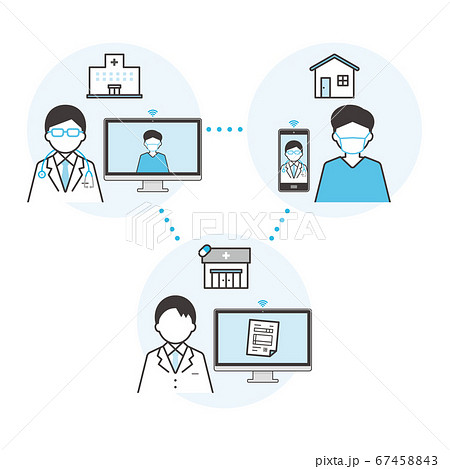 オンライン診療と処方せん薬局連携のイメージベクターイラスト 67458843