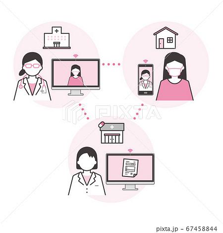 オンライン診療と処方せん薬局連携のイメージベクターイラスト 67458844