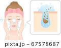 洗顔 角栓除去 断面図 女性 67578687