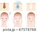 鼻の黒ずみ 洗顔 断面図 67578768