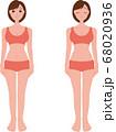 下着姿の女性 下着 美容 全身  68020936