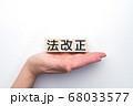 イメージ 法改正 68033577