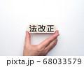 イメージ 法改正 68033579