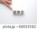イメージ 法改正 68033582