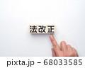 イメージ 法改正 68033585
