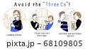 3つの密を避けましょうのイラスト 68109805