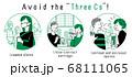 3つの密を避けましょうのイラスト 68111065