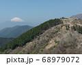 神奈川愛甲郡の丹沢エリアにある塔ノ岳のヤビツ峠ルート上から観える鳥尾山荘と富士山と青空 68979072