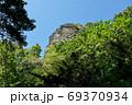 瞰望岩・太陽の丘えんがる公園 69370934