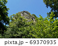 瞰望岩・太陽の丘えんがる公園 69370935