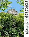 瞰望岩・太陽の丘えんがる公園 69370938