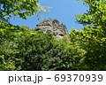 瞰望岩・太陽の丘えんがる公園 69370939