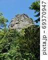 瞰望岩・太陽の丘えんがる公園 69370947