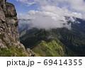 百名山 焼岳からの景色 69414355
